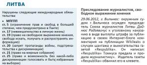 baltarusija ataskaita apie zmogaus teises 2012