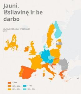 jauni issilavine ir be darbo ES